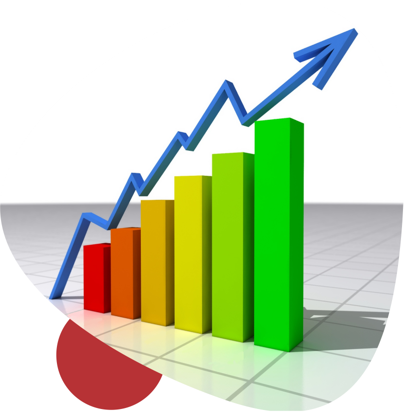performance evaluation simple